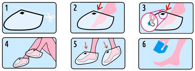 инструкция применения педикюрных носочков