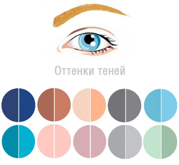 цвета макияжа для голубых глаз фото картинки
