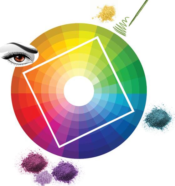 колористика макияжа, сочетания цветов в макияже для карих глаз